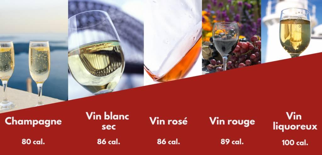 calories verre de vin