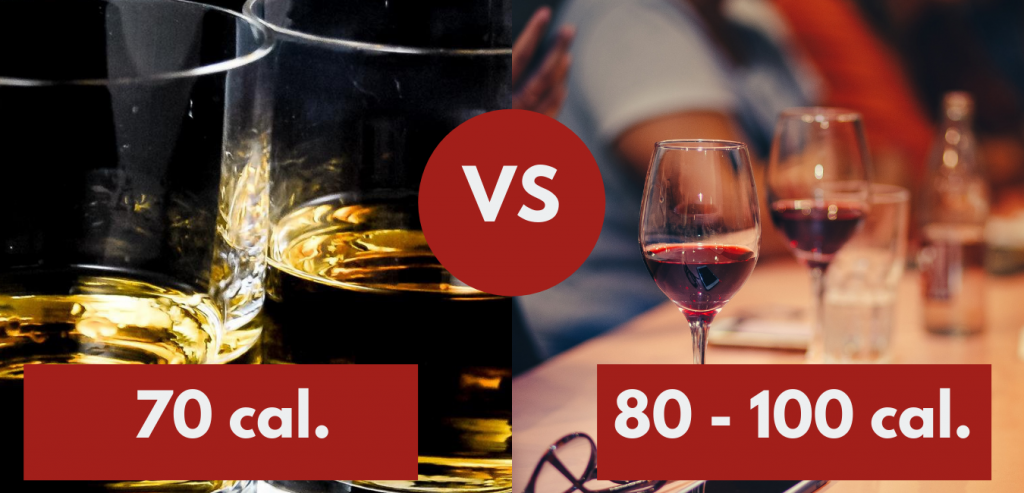 verre de whisky vs verre de vin - calories